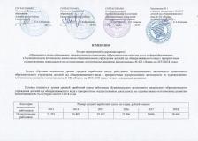 Изменения 12.12.2017
