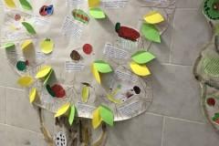 """Проект """"Чудо-дерево"""""""