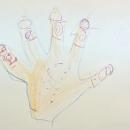 katya-issledovanie-svoey-ruki