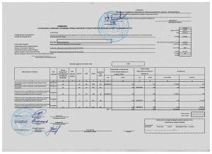 Сведения об операциях сцелевыми субсидиями от 28.09.2018